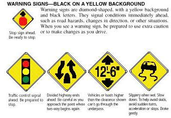 Warning Signs color and Shape